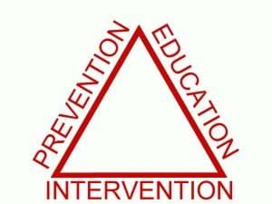 Prevention Education Intervention.jpg